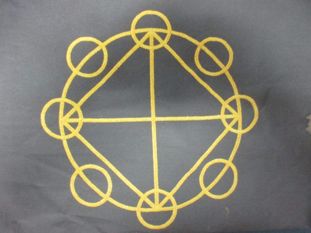整体・操体法シンボル図の使い方